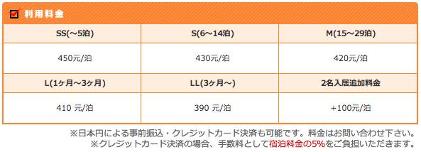 上海 静安寺駅近くのサービスアパートメント価格表